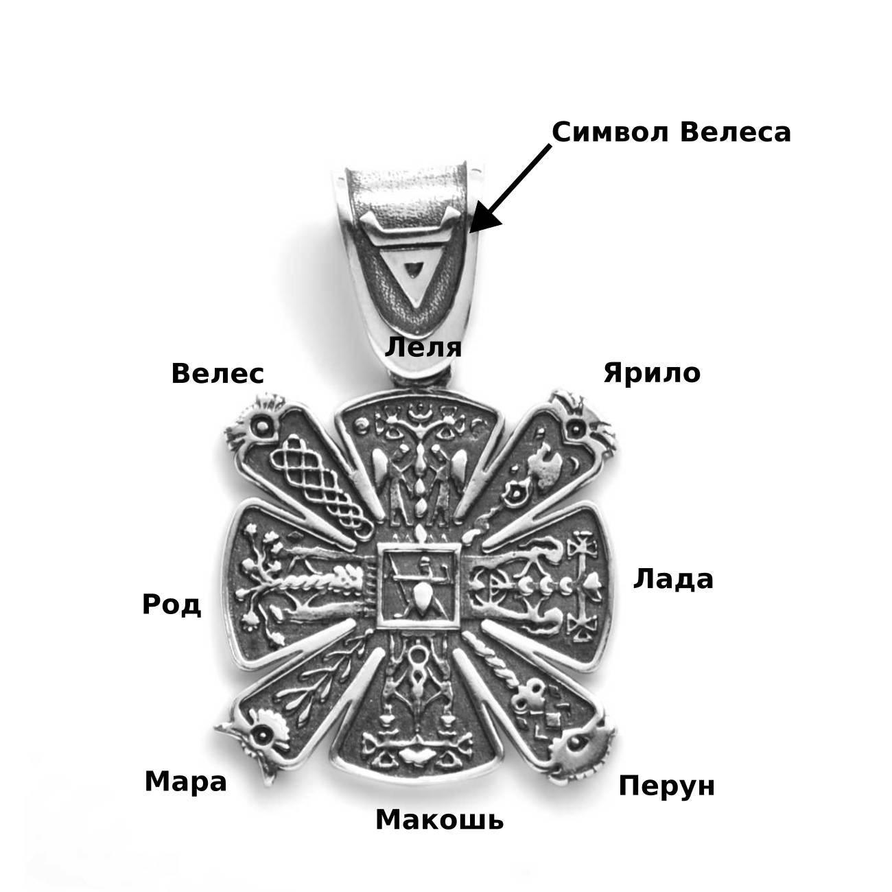 Крес - Оберег Славянских богов